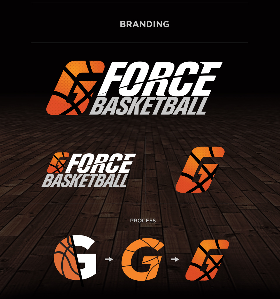 g-force-basketball-branding